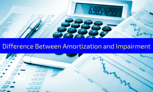 long term asset impairment Ebs - specifically asset revaluation or impairment under us gaap, fixed assets are recorded at historic cost and are then depreciated to a disposal or residual value if there are certain indicators that the realizable value of the fixed asset has negatively changed, then the asset is.
