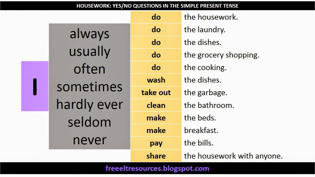 how to use sometimes in a sentence