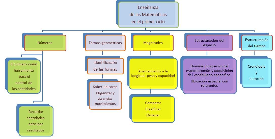 manual de procedimientos essay 1 departamentos científico de la selva y manejo de información manual de procedimientos para las estaciones meteorológicas compilado por enrique castro fonseca.