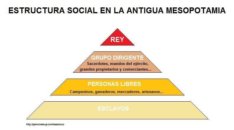 sociedad_mesopotamica.jpg
