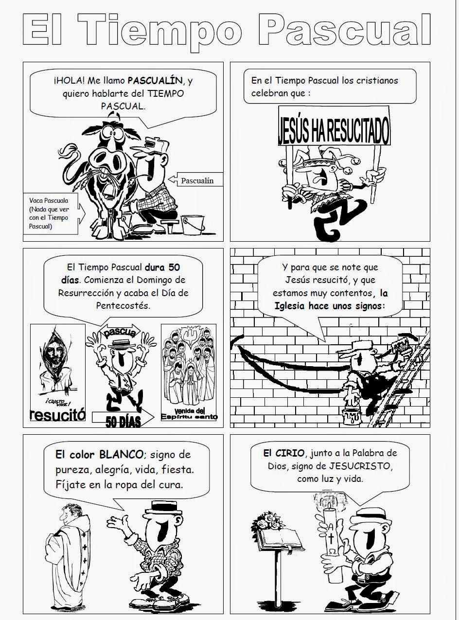 Armando religi n pascua de resurrecci n - Ver el tiempo en utrera ...