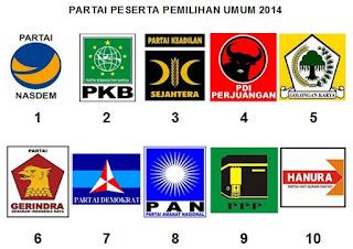 Peranan Partai Politik Dalam Sistem Politik Indonesia