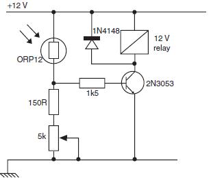 Light, UV and IR Radiation sebagai Sensor dan Transducer