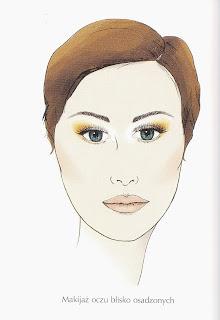Korygowanie kształtu oczu za pomocą makijażu