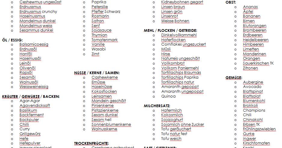 Fantastisch Einkaufsliste Vorlage Galerie - Dokumentationsvorlage ...