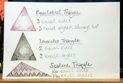 Whoopidooings: ICAD 2015 - Index card a Day - Maths - Triangles
