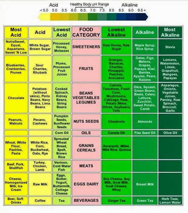 diet alkali untuk ekzema
