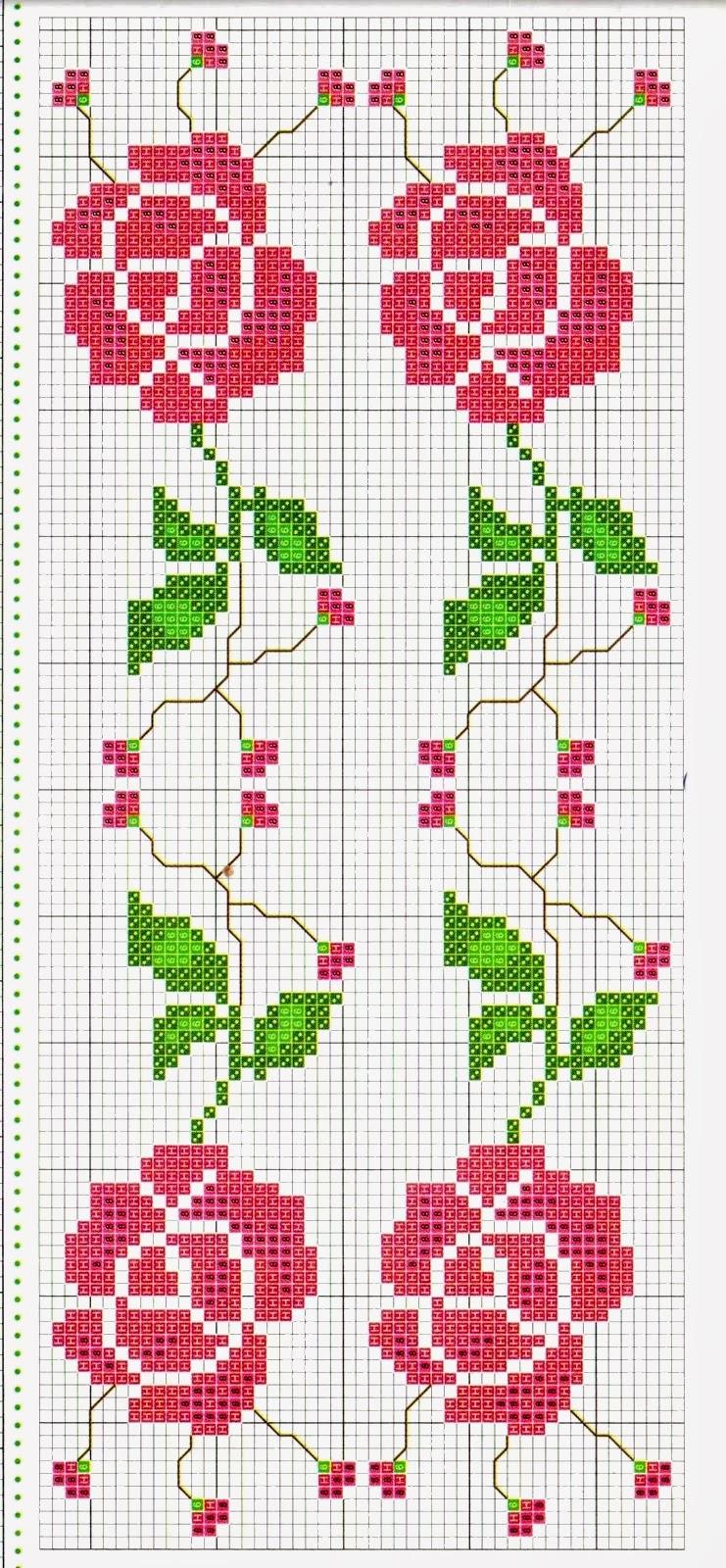 Grande raccolta di schemi e grafici per punto croce free for Punto croce immagini