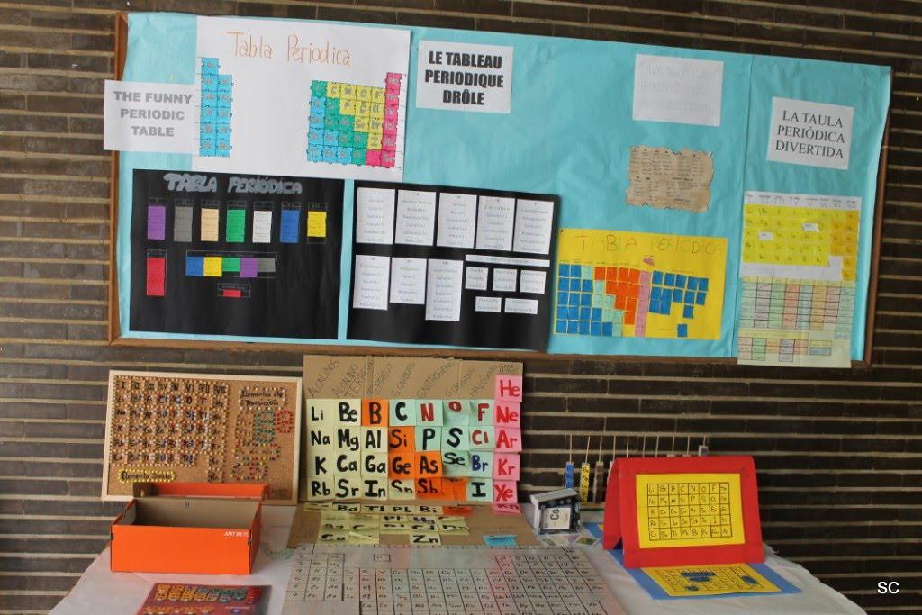 Colegio diocesano sagrado corazn trabajo tabla peridica trabajo tabla peridica urtaz Choice Image