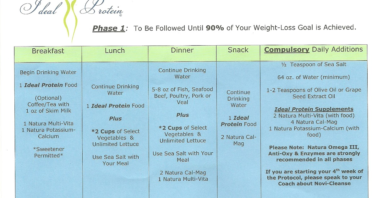 Healthy diet plan weekly menu image 1