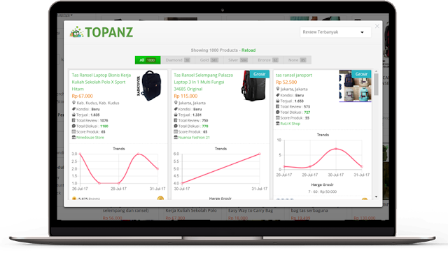 Tokopedia Analyzer Tool Temukan SUPPLIER TERBAIK & PRODUK LARIS