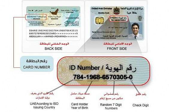 emirates id card This service allows our customers to track the progress of their submitted renewal, replacement or new emirates id card application to check the status of your id card application, enter your application number (pran) or your emirates id number (for renewal / replacement applications.