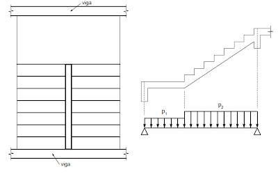 Clube Do Concreto Projeto De Escadas De Concreto Armado