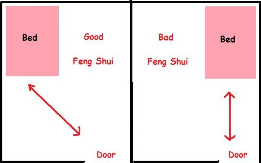 Feng Shui Bedroom Layout bedroom feng ideas : bedroom feng shui small bedroom layout floor