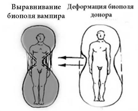 zashita-ot-energeticheskogo-vampirizma-vo-vremya-seksa