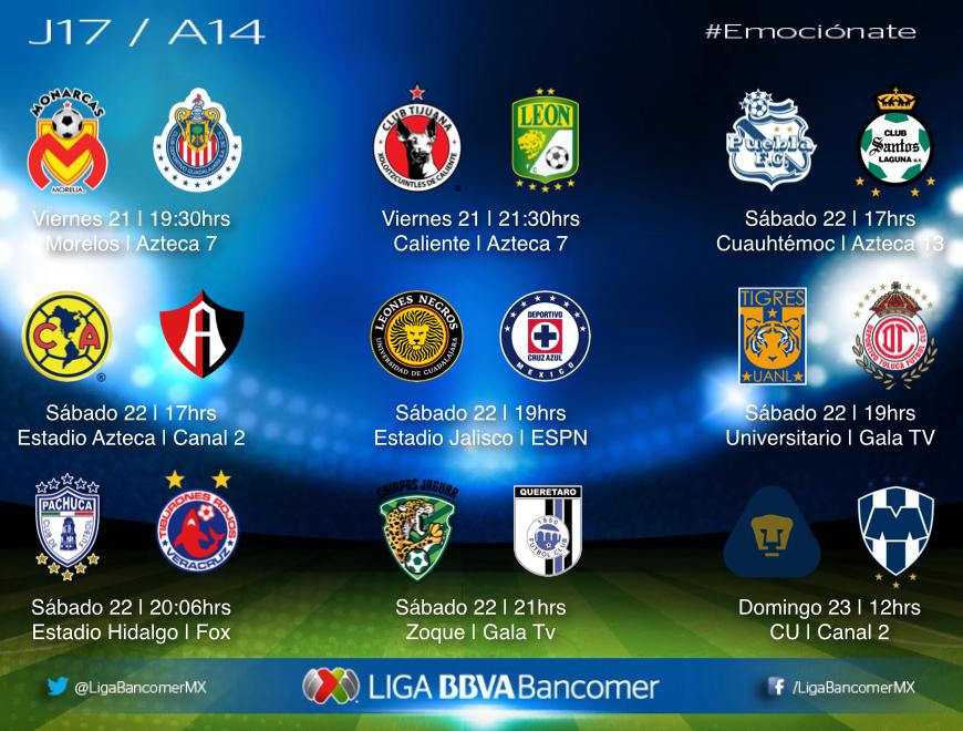 Partidos última jornada Liga MX Apertura 2014