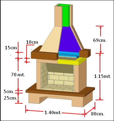 De chimenea de ladrillos auto design tech - Como construir una chimenea ...