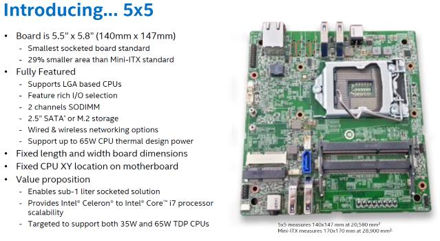 intel-5x5-intro