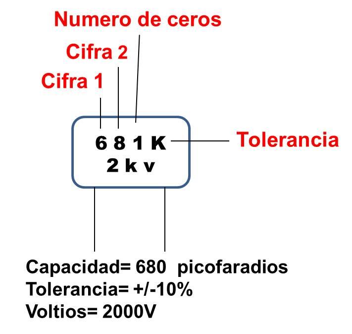 Valores Comerciales De Capacitores Reparaci 243 N T 233 Cnica