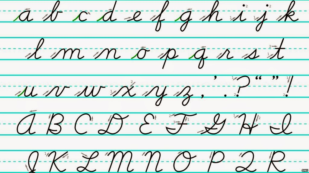 Cursive Script Handwriting : Hand Writing