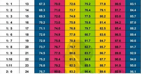 Bảng tiêu chuẩn chiều cao bé gái từ 1 tuổi  - 2 tuổi