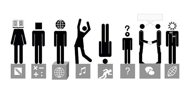 infografia, isotipos, pictogramas, lingüística, lógico-matematica, espacial, musical, corporal, intrapersonal, interpersonal. naturalista