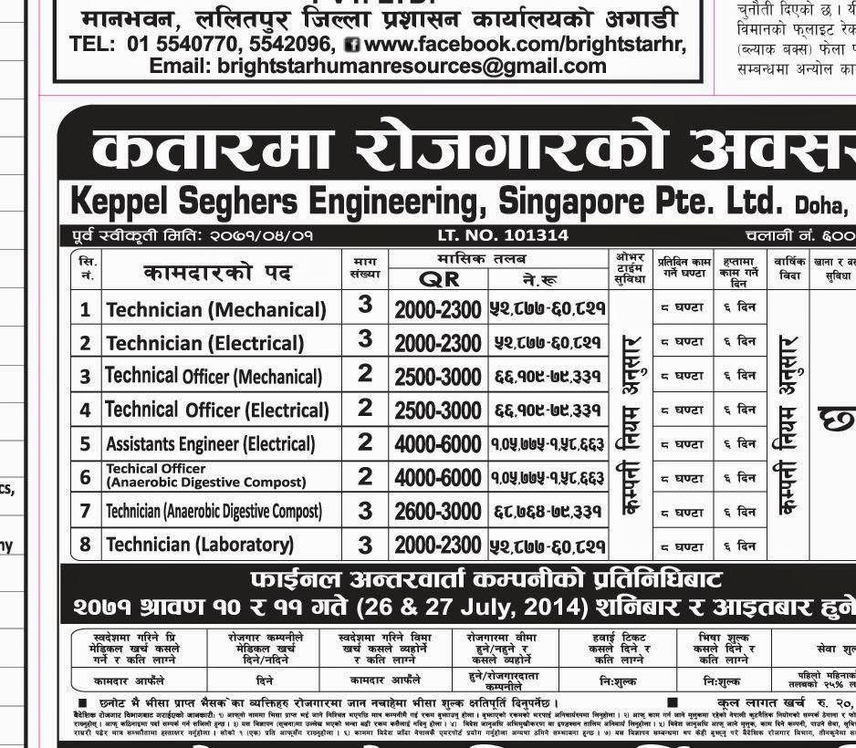 Vacancy in Qutar