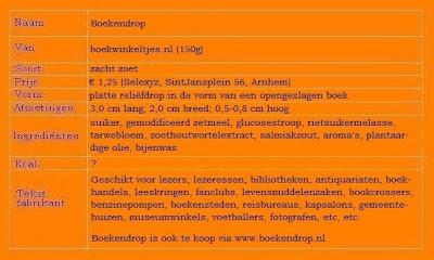 Boekendrop