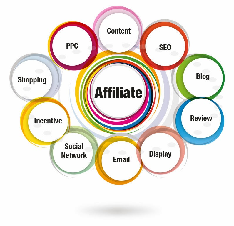 Affiliate Marketing - Is It Really Worth The Effort?