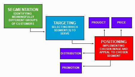Strategy trading development club criteria