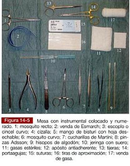 Técnicas medico-quirúrgicas enfermería: Charola de Mayo y Mesa Riñón
