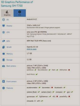 Tablet Samsung SM-T805 dan SM-T700 muncul di GFXBench