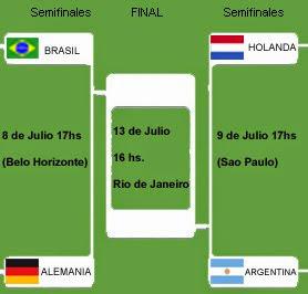 Hora semifinales 2014