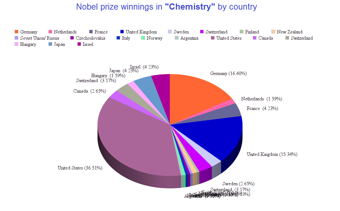 nobel prize winners 2014 list pdf