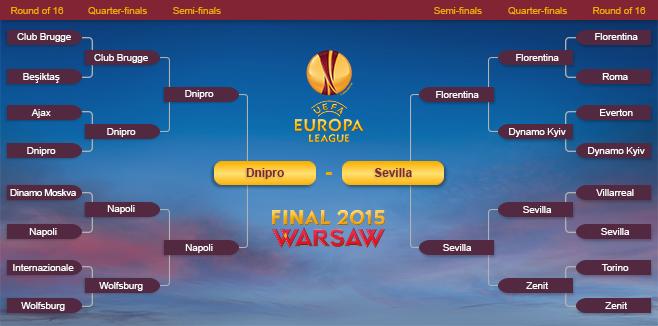 Nhận định kèo Sevilla vs Dnipro
