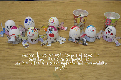 photo of: Nursery Rhymes as the Basis of Science Projects in Kindergarten 