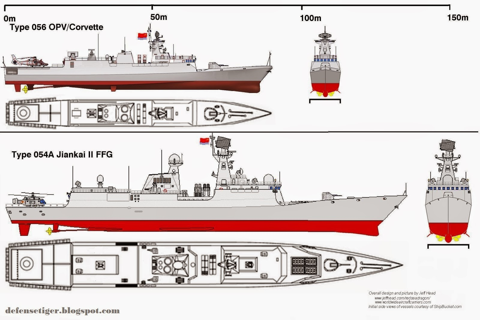 Defense Strategies Comparing Type 056 To Lcs