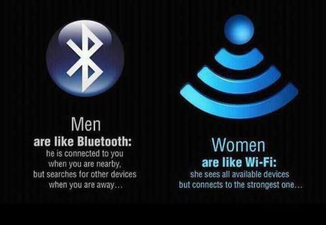 kommunikationsunterschiede zwischen mann und frau