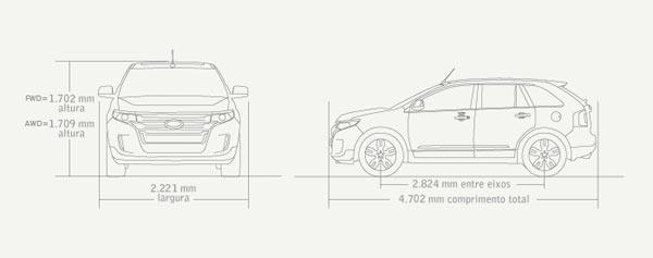 Dimensões do Ford Edge
