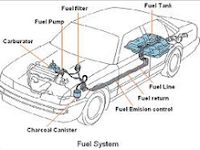 Dasar Teknik Sistem Bahan Bakar Motor