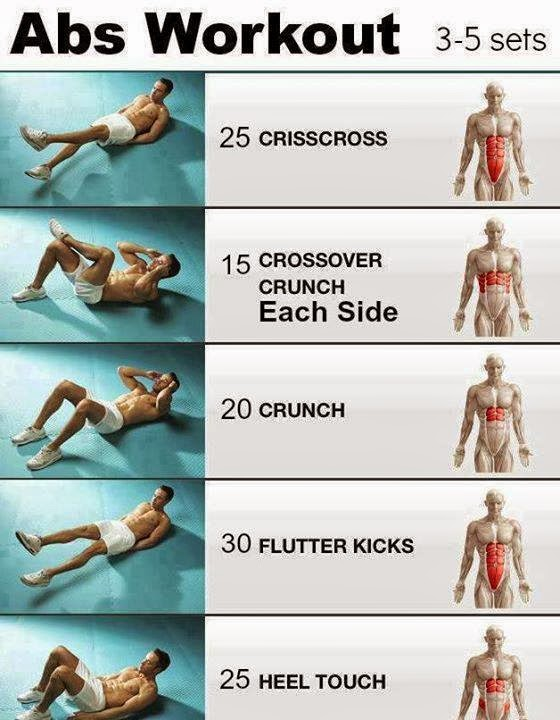 Abs Workout 3-5 sets
