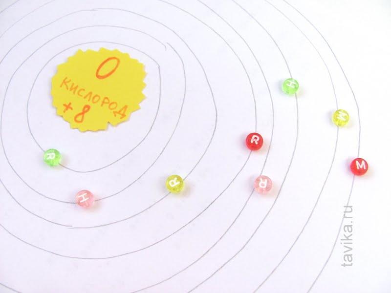 строение атома - занятие для детей