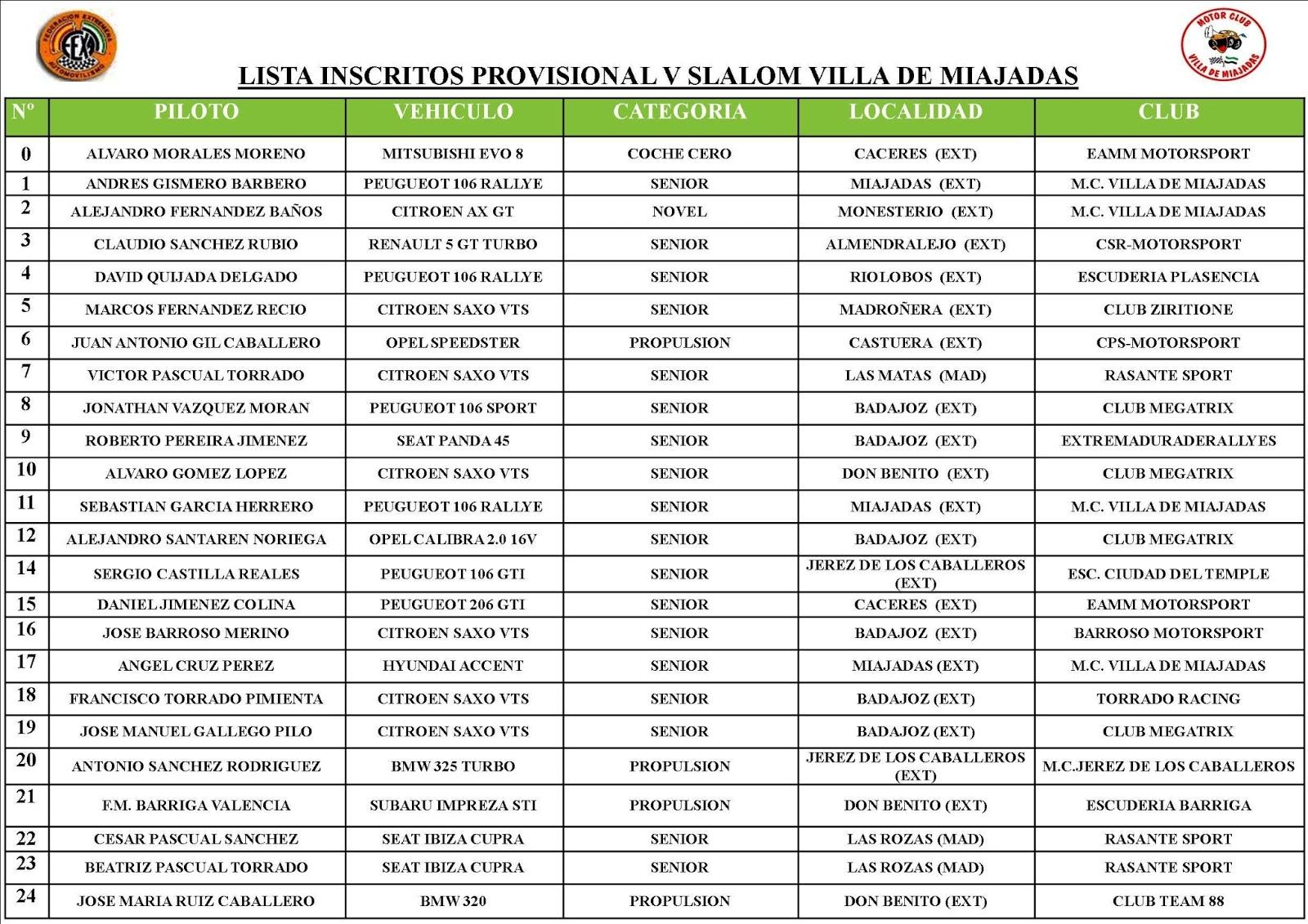 V Slalom Villa de Miajadas [24 de marzo 2013] LISTA+DE+INSCRITOS+PROVISIONAL+PUBLISTER