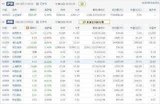 中国株コバンザメ投資ウォッチ銘柄watch20130313