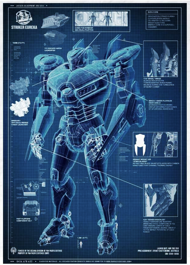 MoovyBoovy: 'Pacific Rim' Action Figures To The Rescue Pacific Rim Blueprints