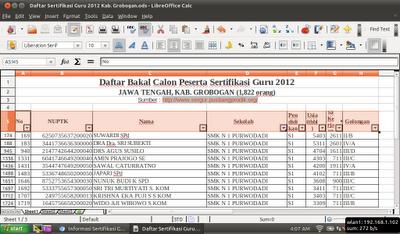Daftar Calon Peserta Sertifikasi Guru 2012 Kabupaten Grobogan Jawa
