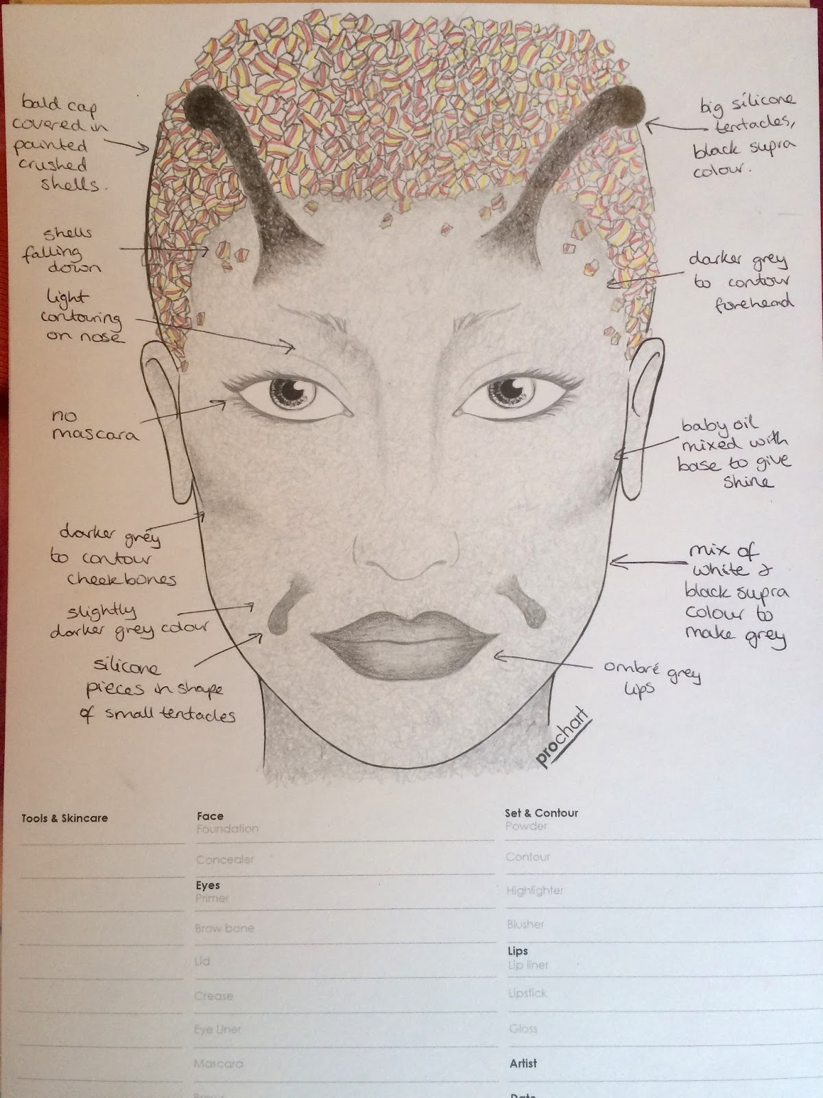 Special Effects Brave New World My Final Makeup Hair And Body Charts