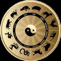 восточный гороскоп животных