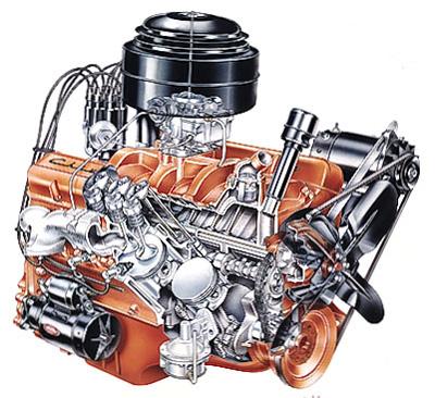 V8 motorer chevrolet