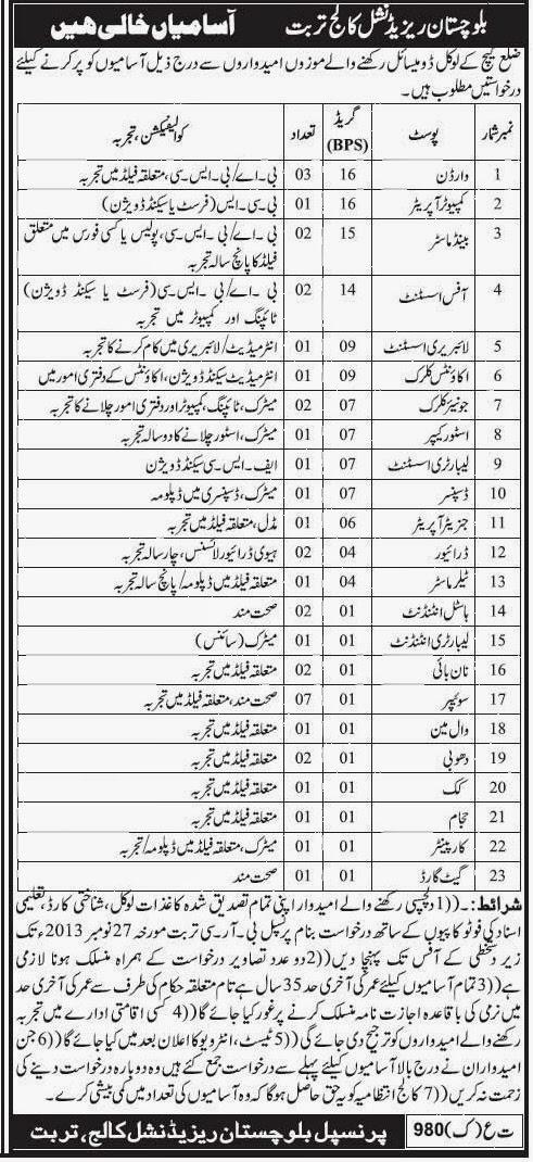 Jobs in Balochistan Residential College Turbat